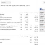 lexoffice-screen-umsatzsteuervoranmeldung