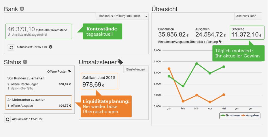 lexoffice-screenshot-chef-uebersicht